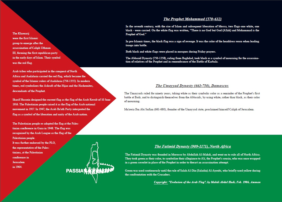 Passia the origins of the palestinian flag click here to download biocorpaavc