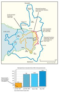 MUNICIPAL BOUNDARIES OF JERUSALEM, 1947-2000