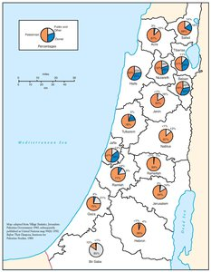 PALESTINIAN AND ZIONIST LANDOWNERSHIP BY SUB-DISTRICT, 1945